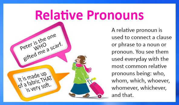 Relative pronouns. What are relative pronouns? Examples and exercises. Free and printable worksheets at different ability levels on relative pronouns.