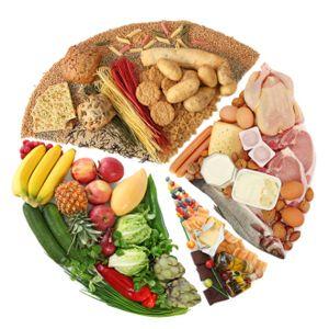 Tips for Elderly Nutrition Needs  http://www.selfhelpelderly.org/