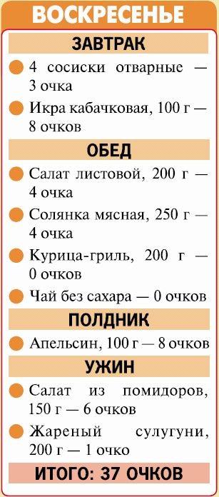 Завтрак При Кремлевской Диете. Кремлевская диета. Меню на первые 2 недели. Таблица полная готовых блюд, рецепты, отзывы похудевших, результаты