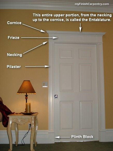 Image Detail for - My Finish Carpentry Tips for Homeowners and Finish Carpenters & 14 best constuction images on Pinterest   Carpenter Colors and ...