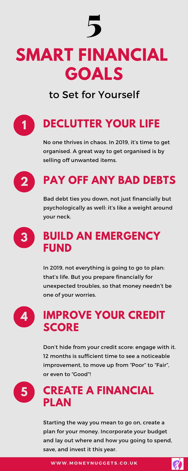 15 Smart Financial Goals to Set for Yourself in 20…