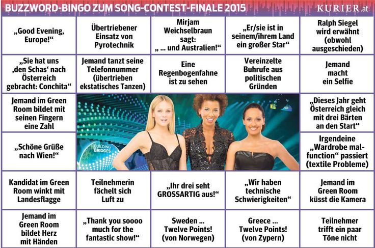 Das Bingo zum Eurovisions Songcontest Finale 2015. http://kurier.at/songcontest