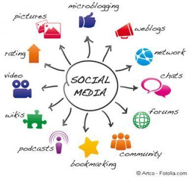 Čo vám hovorí návštevnosť vášho webu a prečo aj sociálne siete môžu za to, že vám stránka nezarába