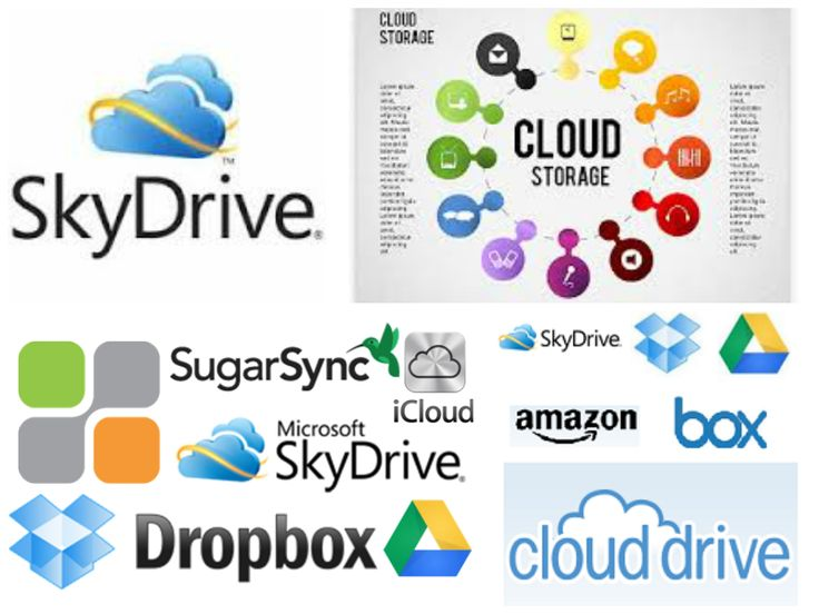 SugarSync is one of the best online cloud backup service that provides highly reliable data security. Know more information via http://www.thecloudreviews.net/2014/03/sugarsync-for-your-files.html