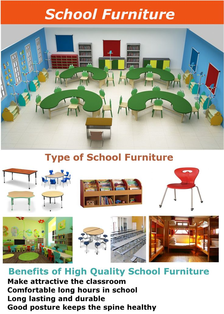Visit Here For Manufacturing Companies Of School Furniture