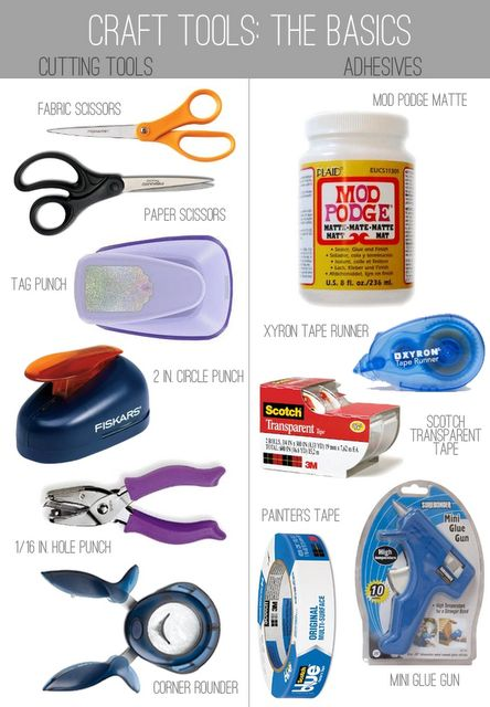 tools. this is a great reference if you are unsure what to use what for. :)
