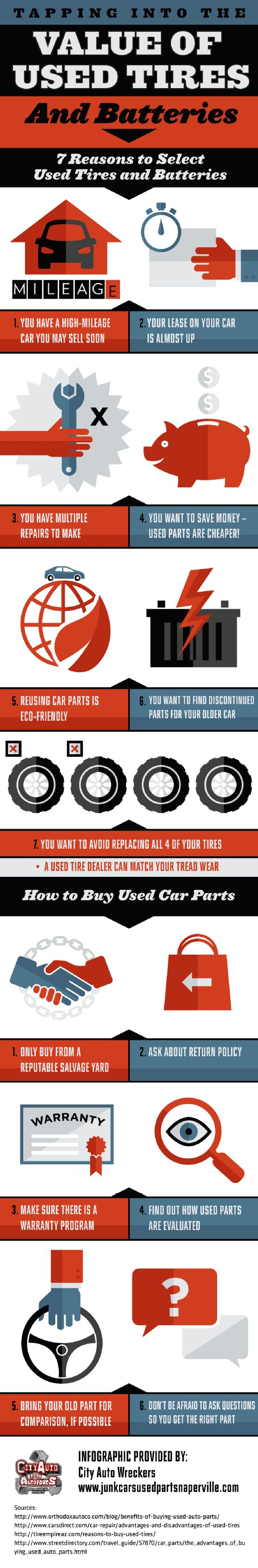 What are some Nissan auto parts that can be salvaged?