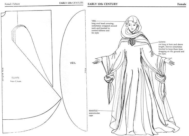 Средневековое платье: блио | Исторический костюм и доспехи- выкройки