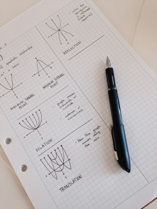 How to Study Math Effectively in College