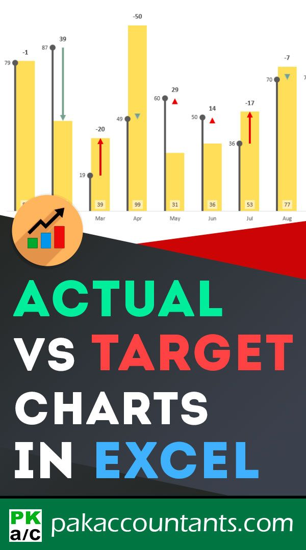 Excel Variance Charts: Making Awesome Actual vs Target Or Budget