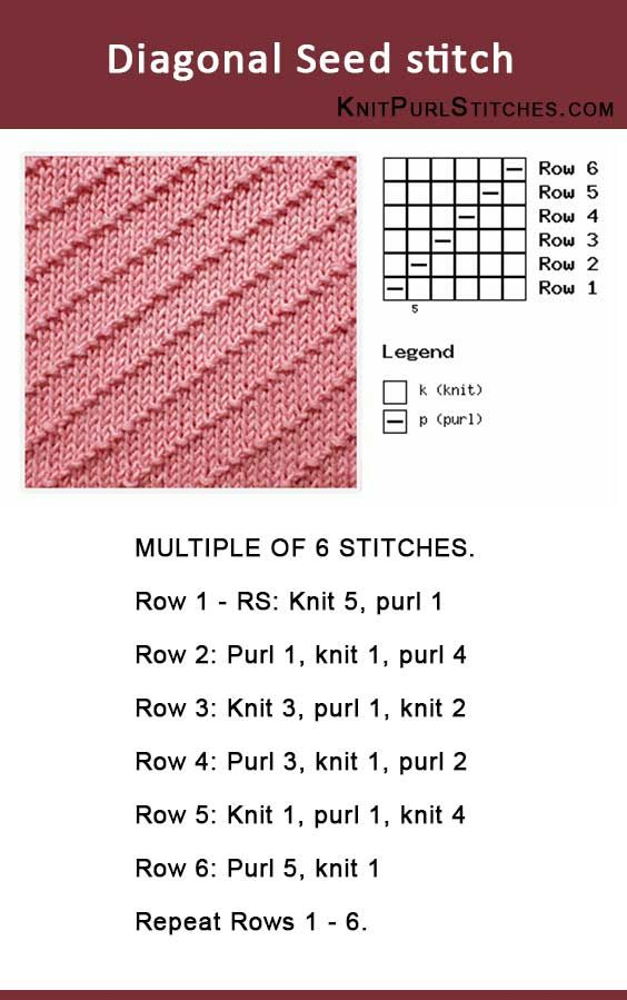 How to knit the Digonal seed stitch. Pattern includes written instructions and chart