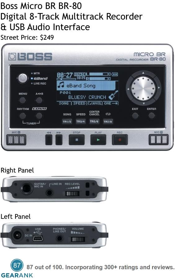 Boss Micro BR BR-80 Digital 8-Track Multitrack Recorder & USB Audio Interface.  A multitrack recorder which fits in your pocket and is designed for use by all musicians, but it comes with some special features specifically designed for guitarists including Roland's COSM amp and effect emulators.  It operates in 3 modes: 1. MTR - multi-track recorder - 2. eBand - jam along with prerecorded tracks - 3. Live Rec - record using the built-in stereo condenser mic.
