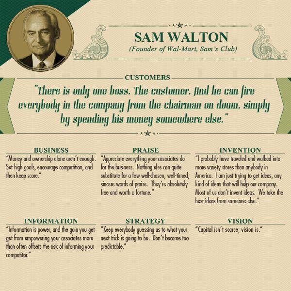 Sam Walton: Success Story