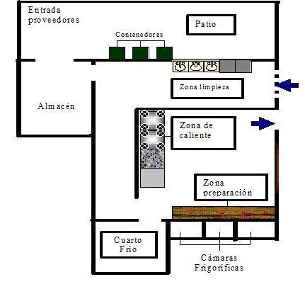 M s de 25 ideas incre bles sobre planos de restaurantes en for Plano de una cocina de un restaurante