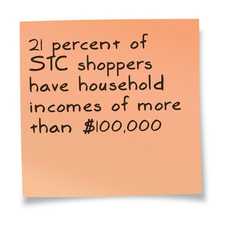 21% are shoppers with �upper� household incomes of more than ...