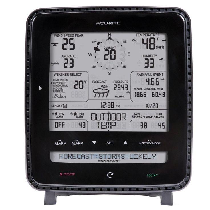 Wireless Weather Station Wind Rain Sensor Forecast