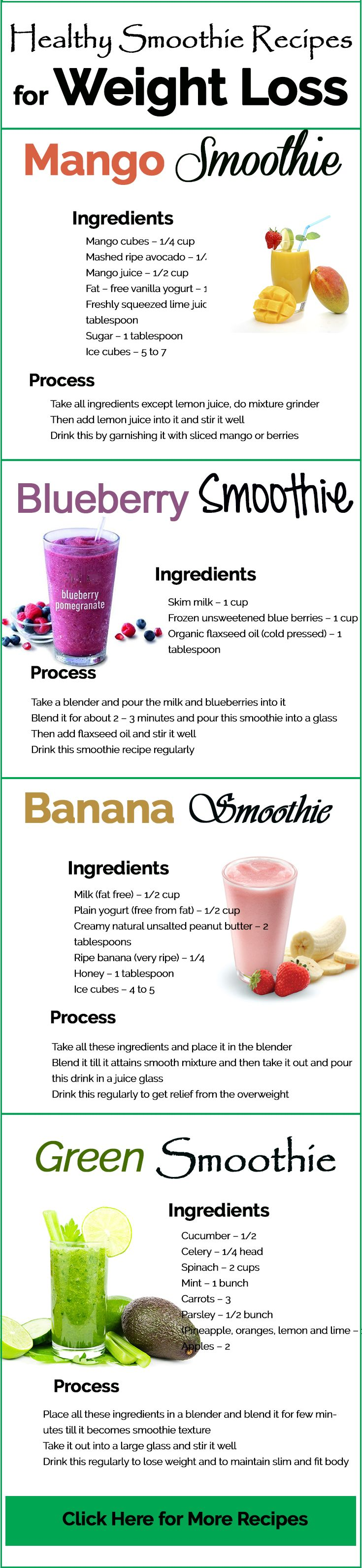 Healthy Smoothie Recipes for Weight Loss // In need of a detox? 10% off using our discount code 'Pin10' at www.ThinTea.com.au