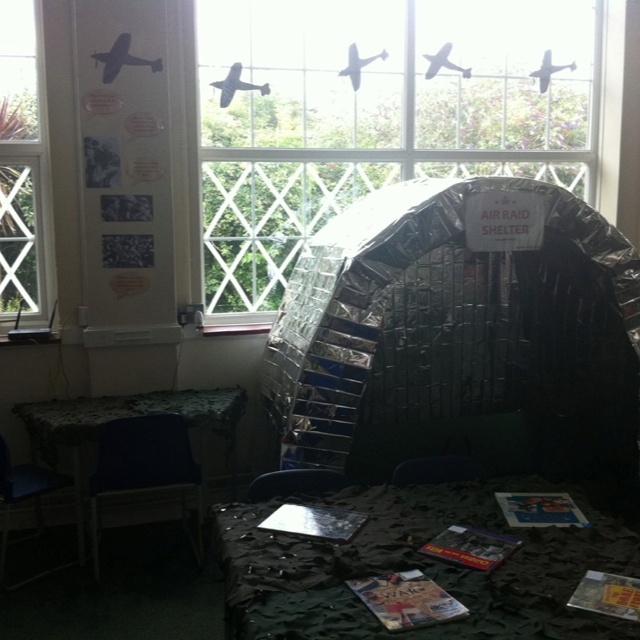 Ww2 shelter role play in the classroom