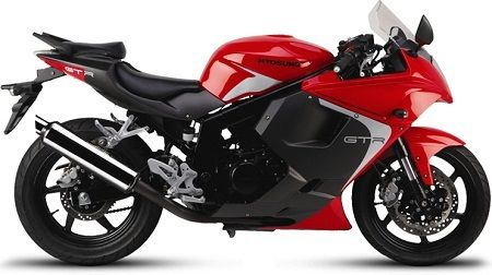 Top 10 Best Bikes For College Boys In India – Most Popular