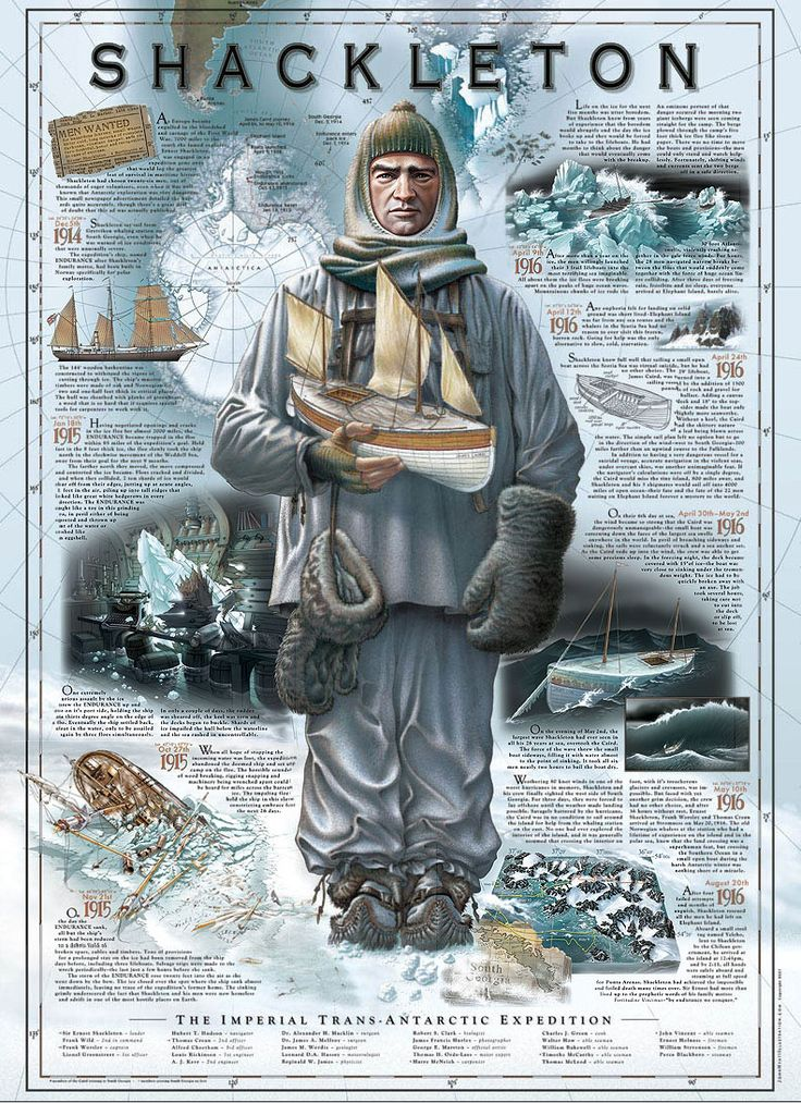 The greatest story ever told: Today in polar history: Oct 29, 1908, Ernest Shackleton's polar party begin their trek, includes Adams, Marshall and Wild.
