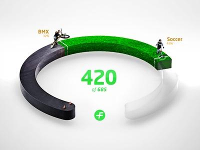 NikeFuel infographic