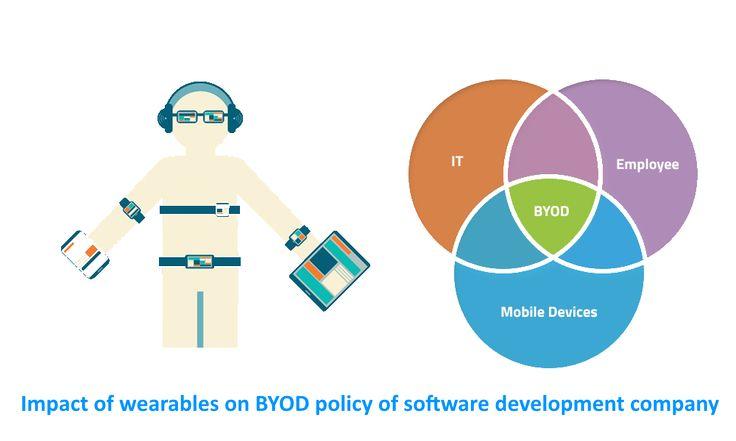 software development companies #eCommerceSolutionProvider #E-commerceSolutionProvider #SoftwareDevelopmentCompanyIndia