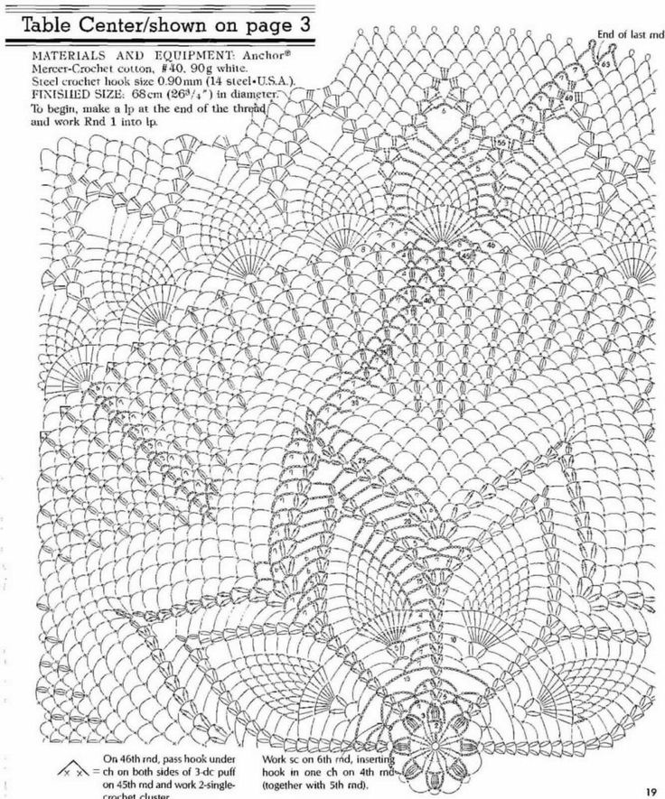 Crochet Doily Patterns Free For Beginners : 1000+ images about H?klet Duge on Pinterest Doily ...