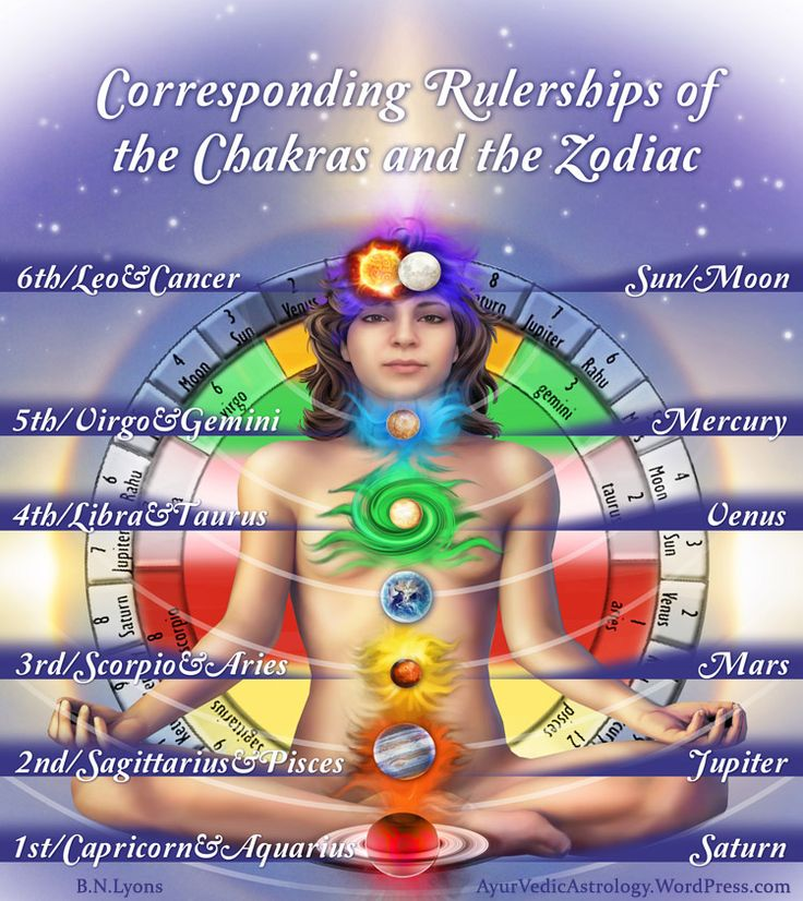 ruling planets of chakras - photo #35