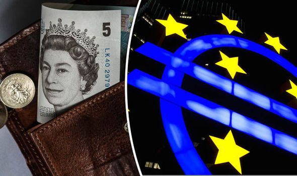 Pound V euro: GBP exchange rate holds steady as British public finances improve