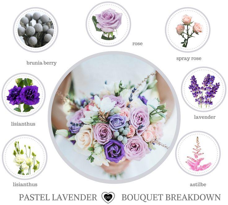 Lavender Wedding. How to make a bouquet! Lavender Wedding Ideas & flowers. Lavender & Purple Wedding Palette Decor and Cake.  Lavender Wedding inspiration. How to make a Wedding bouquet.  #greenerywedding #lavenderweddings #purpleflowers #diybouquet  #bouquet #weddingtrends
