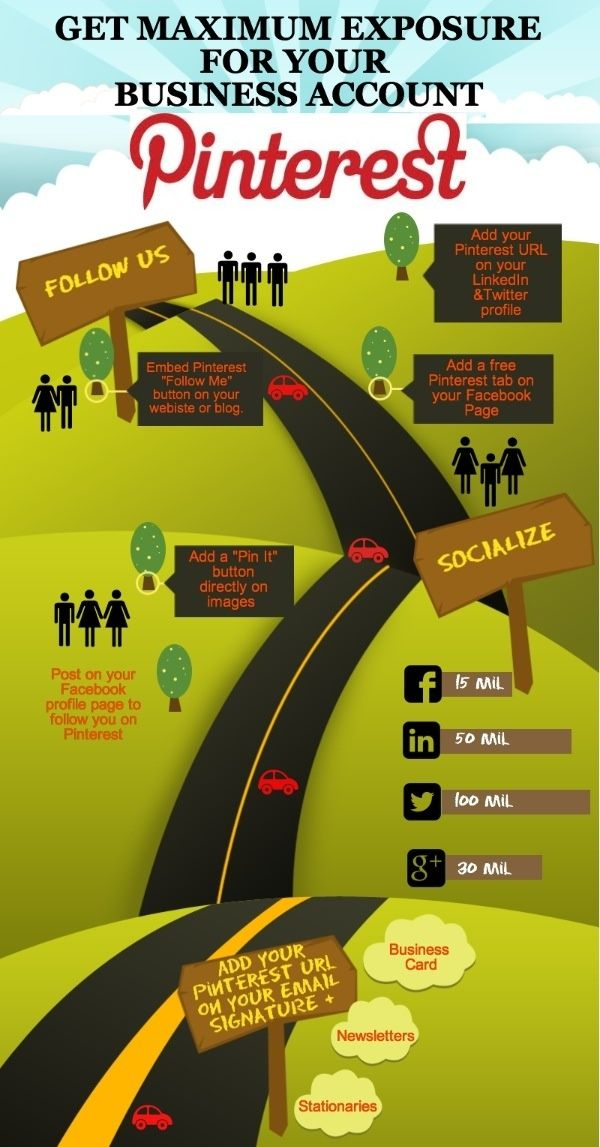 This infographic is showing journey of marketing, Importance of pictorial representation on web. This infographic is useful to make one aware about importance of digital pictorial marketing and SEO in today's world. after understanding it deeply, one can conclude that pictures are the best way to reach targeted audience. This was made by @iFour Consultancy which is one of the most trusted Outsourcing company of india. It provides best software maintenance services across the world.
