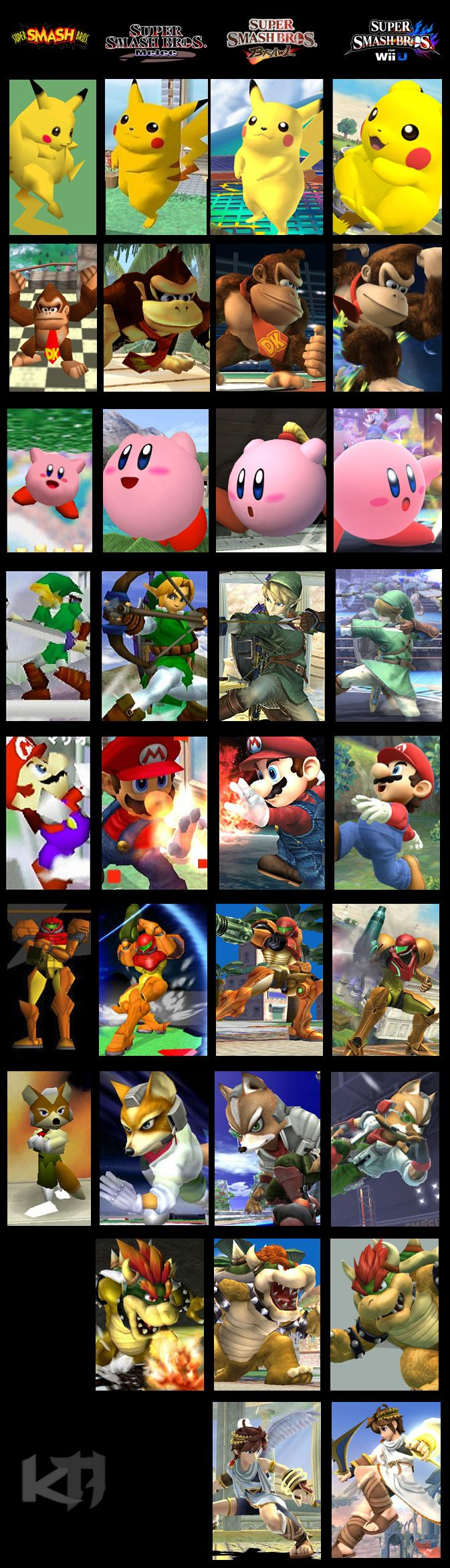 Sorry nintendo, but Pit looked better in Brawl....  Most of the chars looked better in brawl, wtf happened, this is not next gen -___-