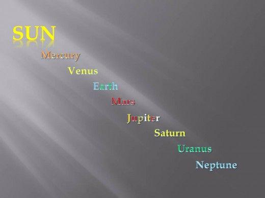 Planets: Mercury, Venus, Earth, Mars, Jupiter, Saturn, Uranus, Neptune