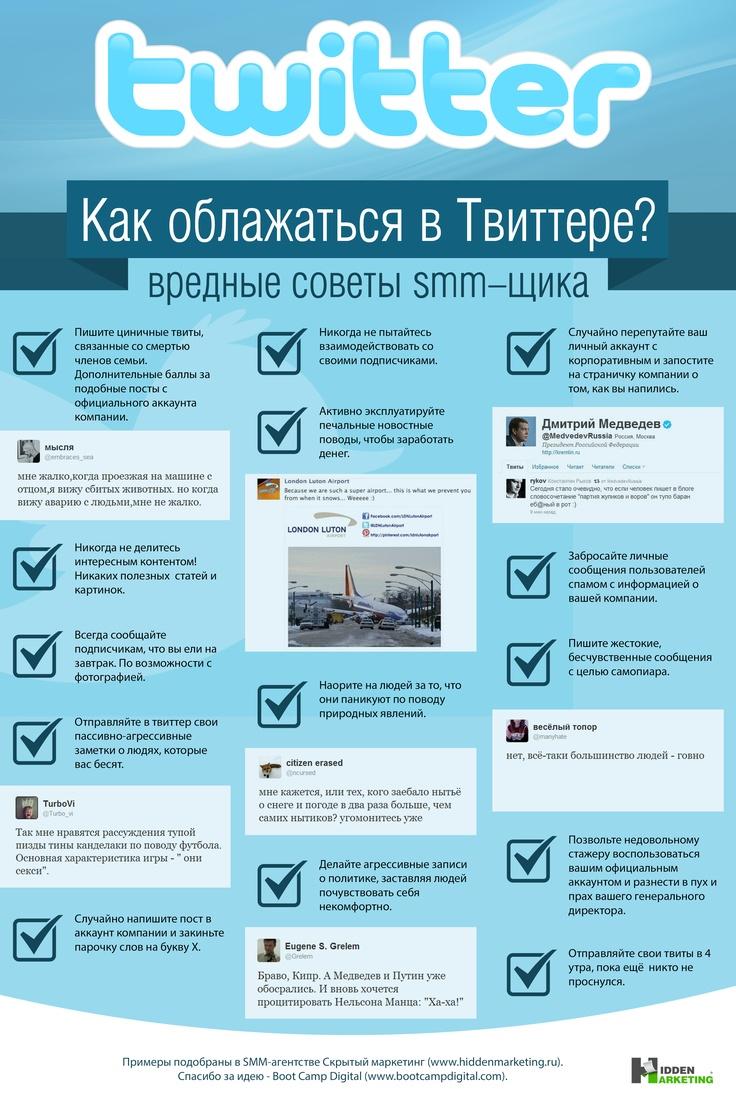 Вредные советы. Как облажаться в Твиттере?