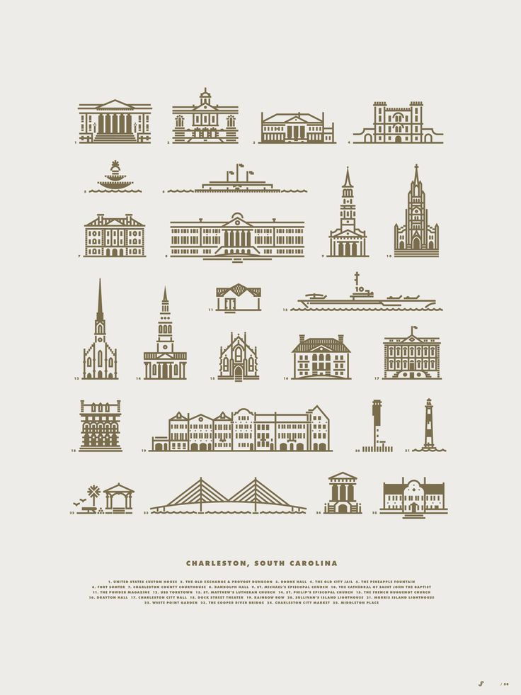 Charleston architecture by jay fletcher