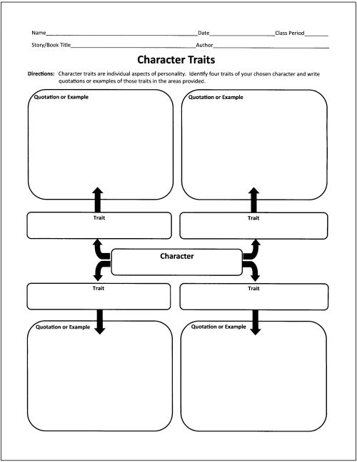 Sample Character Analysis Free Graphic Organizers For Teaching