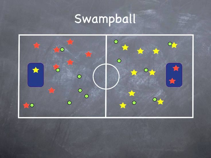 Physical Education Games - Swamp Ball