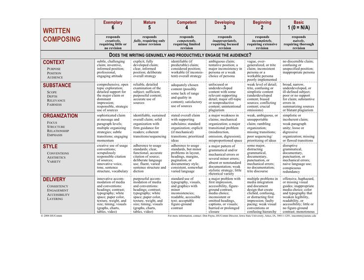 ptsd research paper topics