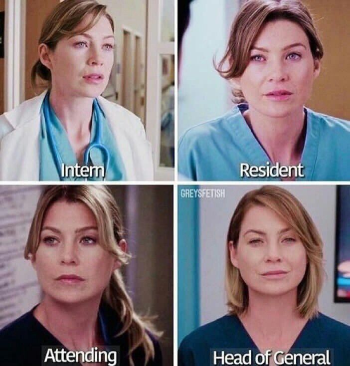 Meredith Grey (Ellen Pompeo): Grey's Anatomy