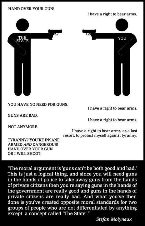Gun Rights and a quote by Stefan Molyneux and the State.