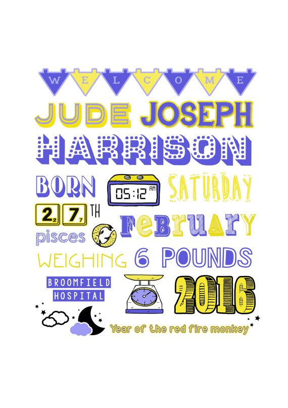 Bespoke Personalised Birth posters A3 size by DollyOliveShop