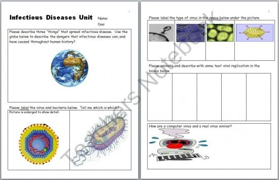 Biology assignment on diseases