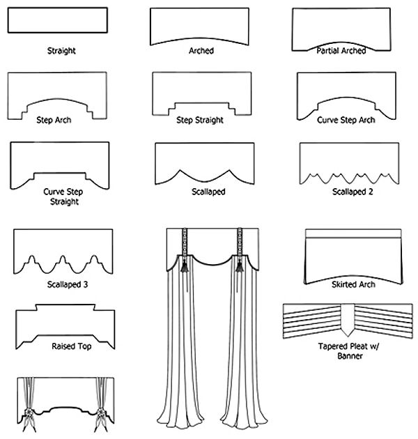 What Is The Difference Between A Cornice And A Valance Interior