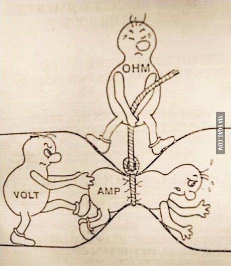Best ohm's law explanation I've ever seen