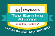 The recently released 2016/2017 Payscale College Salary Report ranks Triton College as the 25th best two-year college in the country in terms of salaries of graduates. With an early career median salary of $37,500 and a mid-career median salary, of $63,400, Triton college graduates earn more on average than any other community college in Illinois.