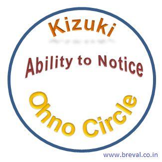 Ohno Circle Lean