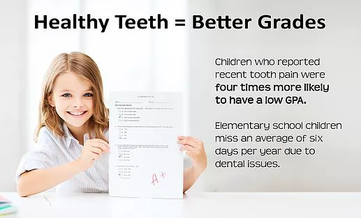Healthy Teeth = Better Grades? | Family Dentist | Northern Alberta | Slave Lake Dental - You're working hard to make sure that your child is ready for school, but they may already be at a disadvantage. New studies show that poor dental health can lead to lower grades in school.