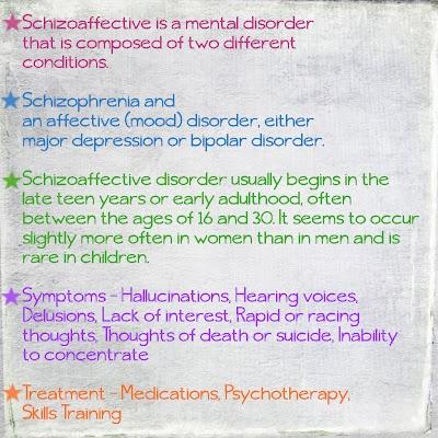 psychiatric disorders diseases and drugs essays