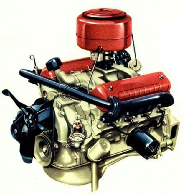 V8 Engine Good Or Bad: 493 Best Images About V8 On Pinterest