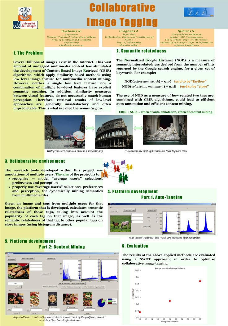 #poster #master ISICG TIM  Collaborative image tagging